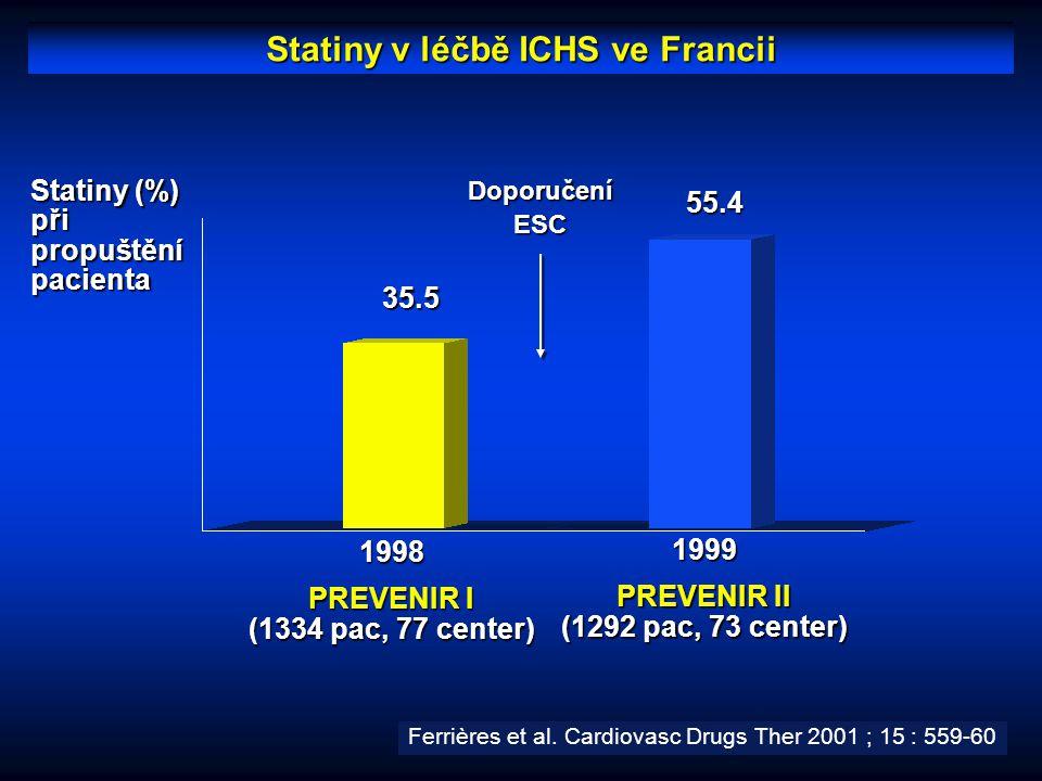 Statiny v léčbě ICHS ve Francii