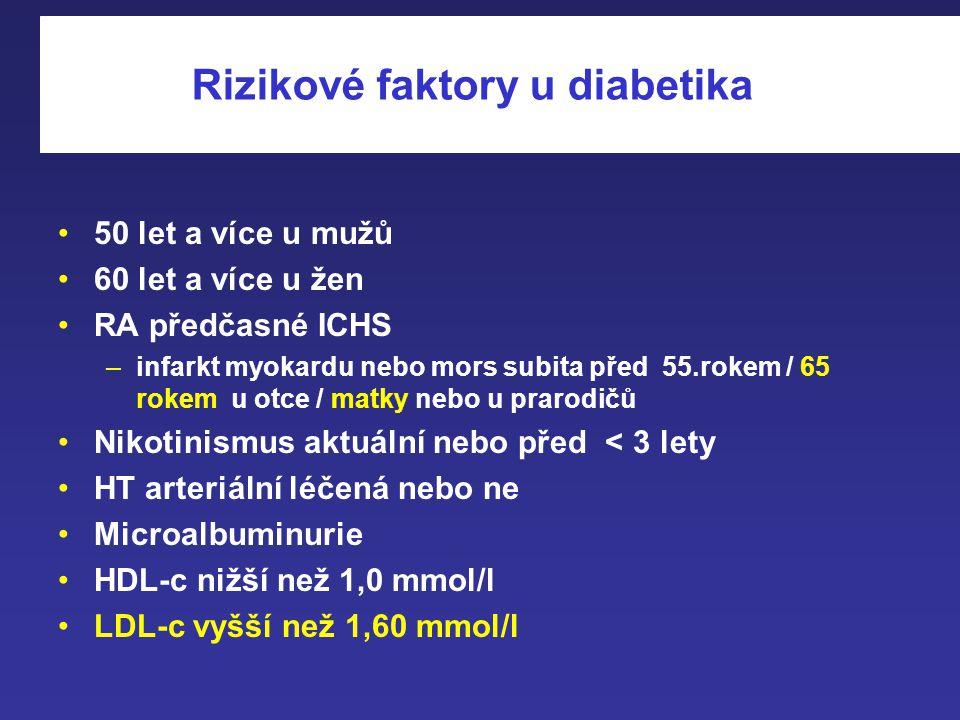 Rizikové faktory u diabetika
