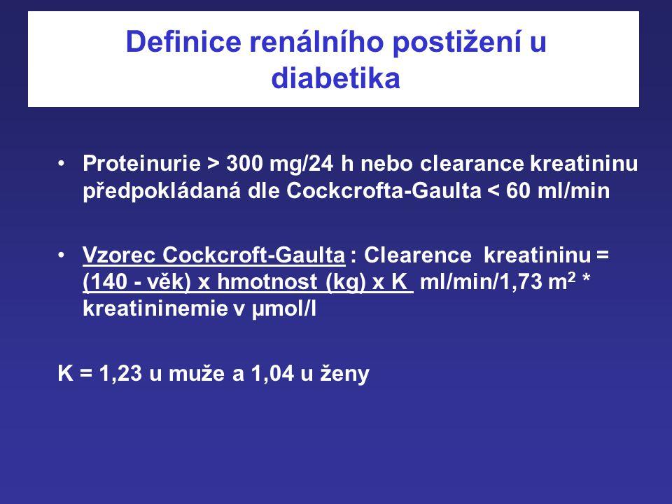 Definice renálního postižení u diabetika