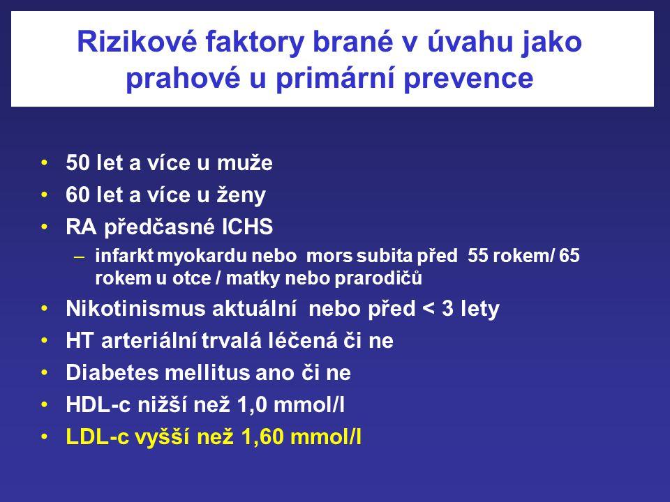 Rizikové faktory brané v úvahu jako prahové u primární prevence