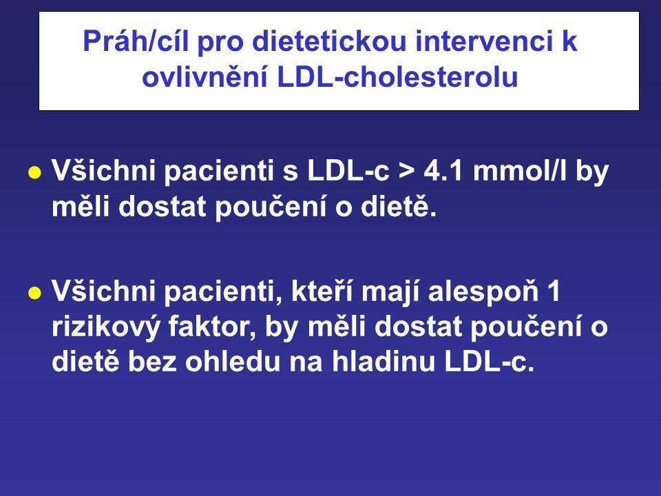 Práh/cíl pro dietetickou intervenci k ovlivnění LDL-cholesterolu