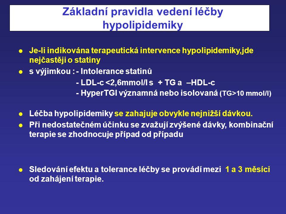 Základní pravidla vedení léčby hypolipidemiky
