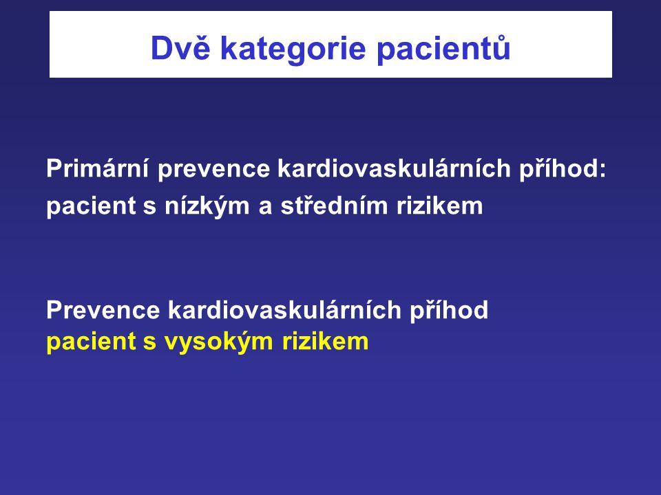 Dvě kategorie pacientů