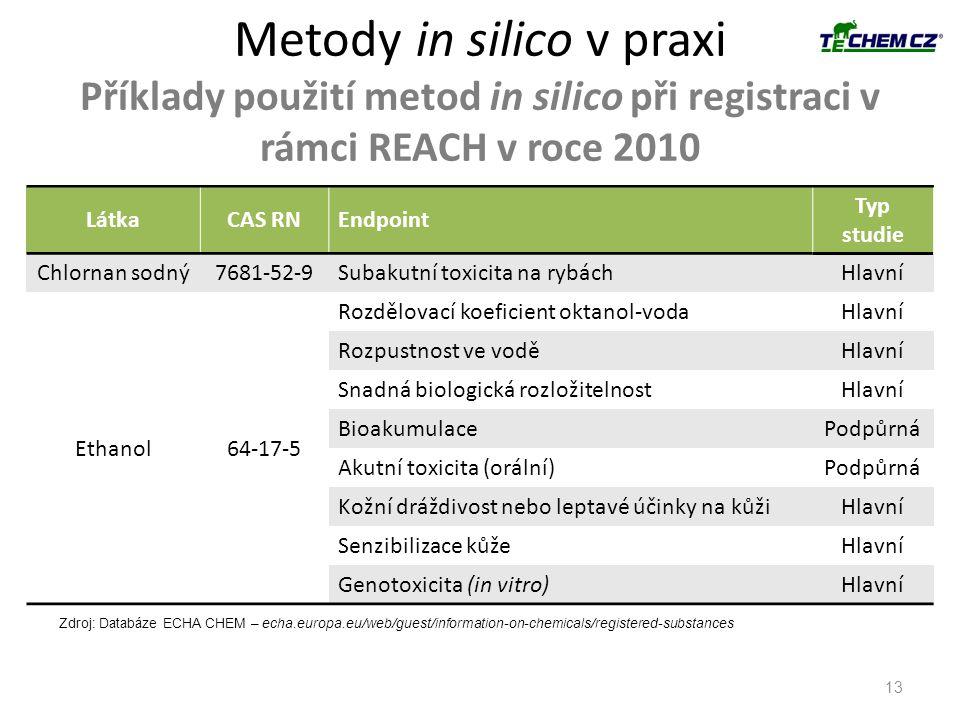 * 16. 7. 1996. Metody in silico v praxi Příklady použití metod in silico při registraci v rámci REACH v roce 2010.