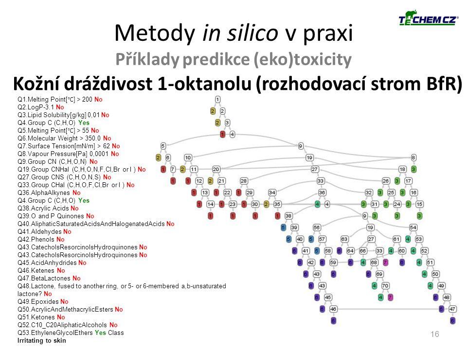 Metody in silico v praxi Příklady predikce (eko)toxicity