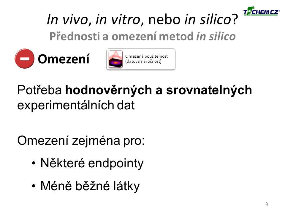 In vivo, in vitro, nebo in silico Přednosti a omezení metod in silico