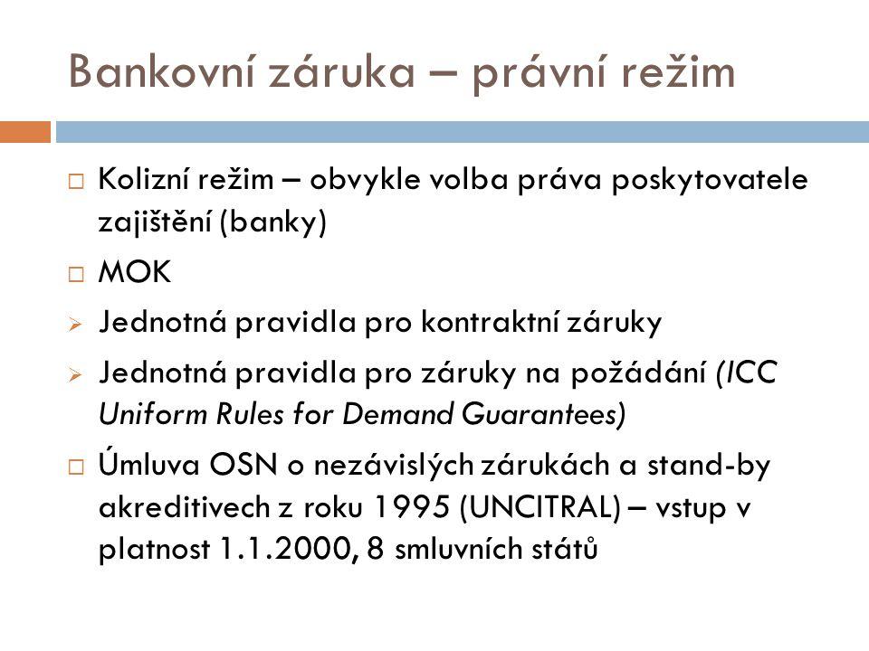 Bankovní záruka – právní režim
