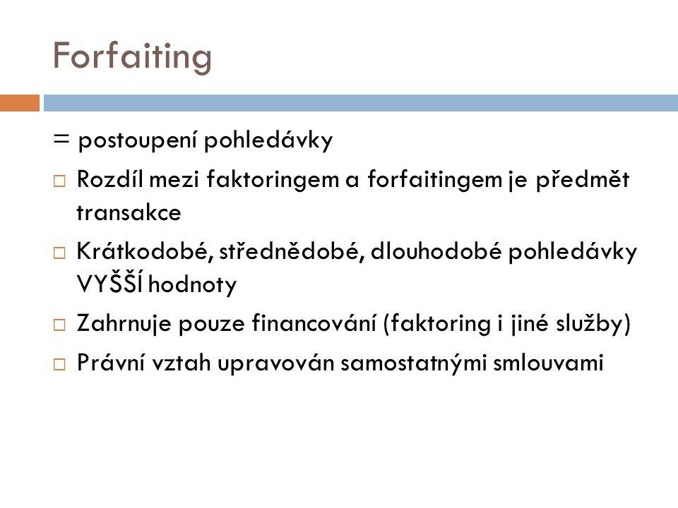 Forfaiting = postoupení pohledávky