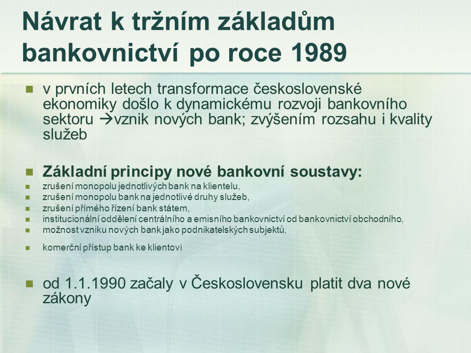 Návrat k tržním základům bankovnictví po roce 1989