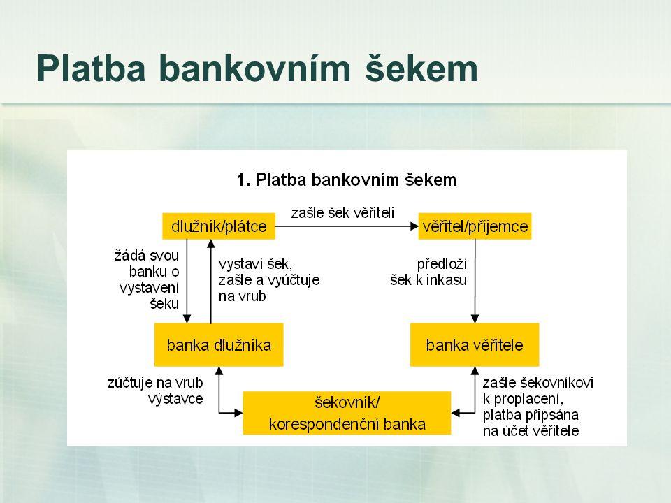 Platba bankovním šekem