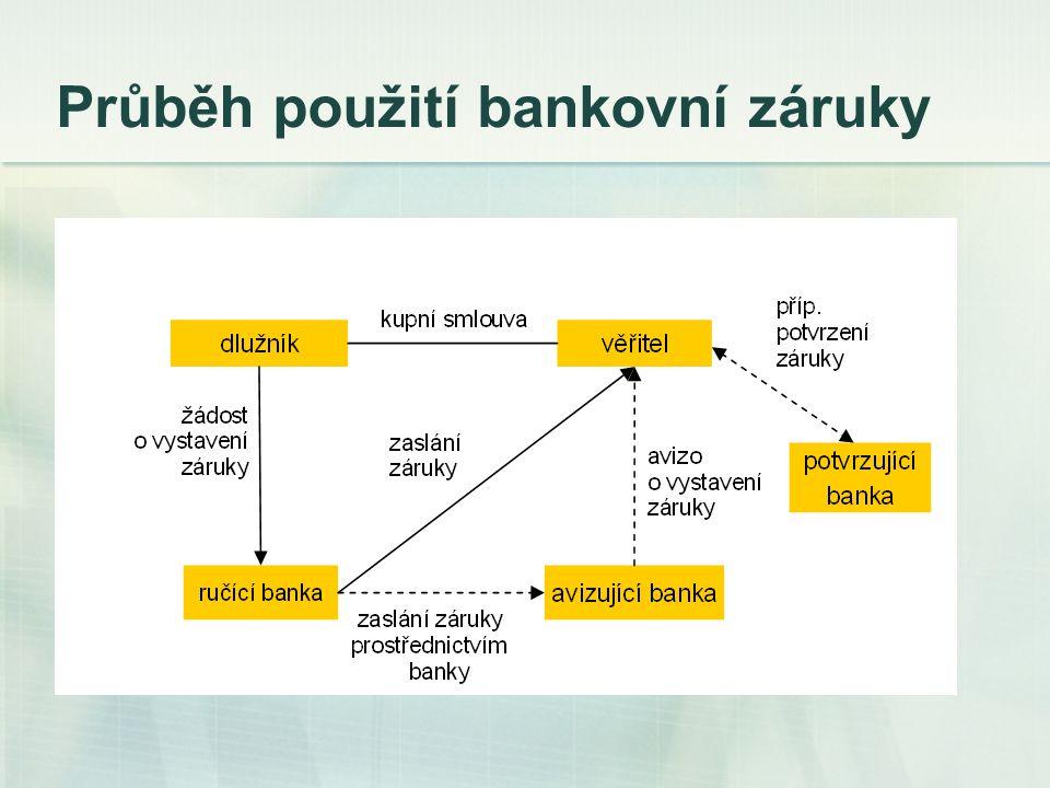 Průběh použití bankovní záruky