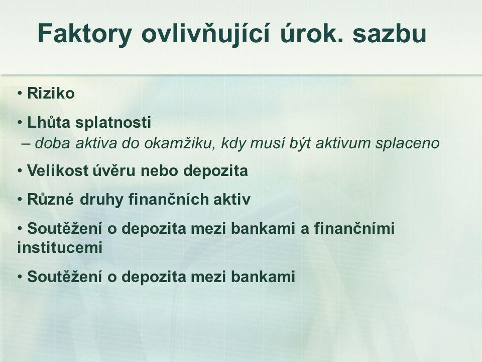 Faktory ovlivňující úrok. sazbu