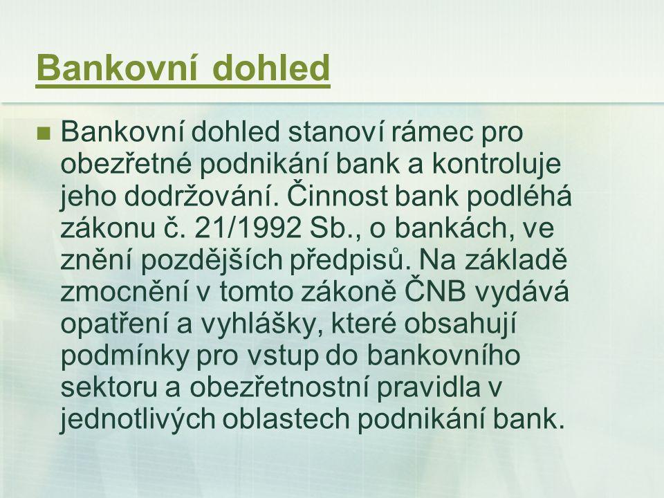 Bankovní dohled