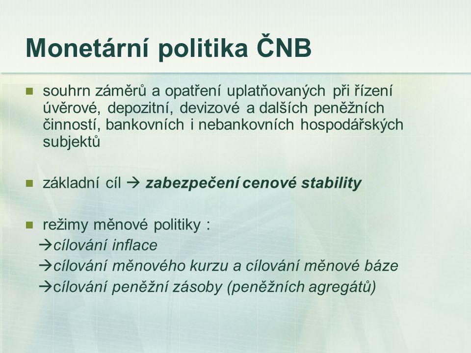 Monetární politika ČNB