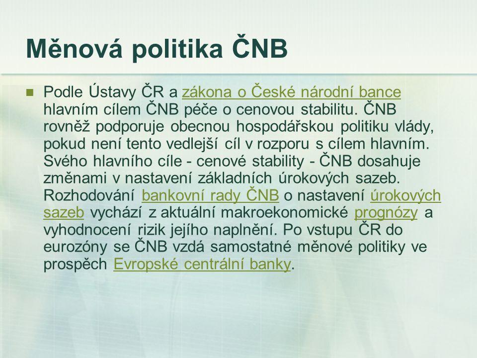 Měnová politika ČNB