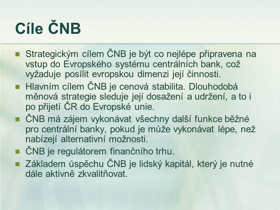 Cíle ČNB