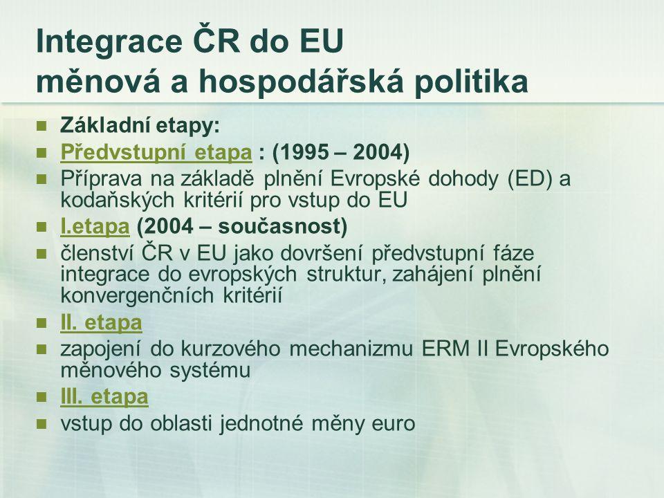 Integrace ČR do EU měnová a hospodářská politika