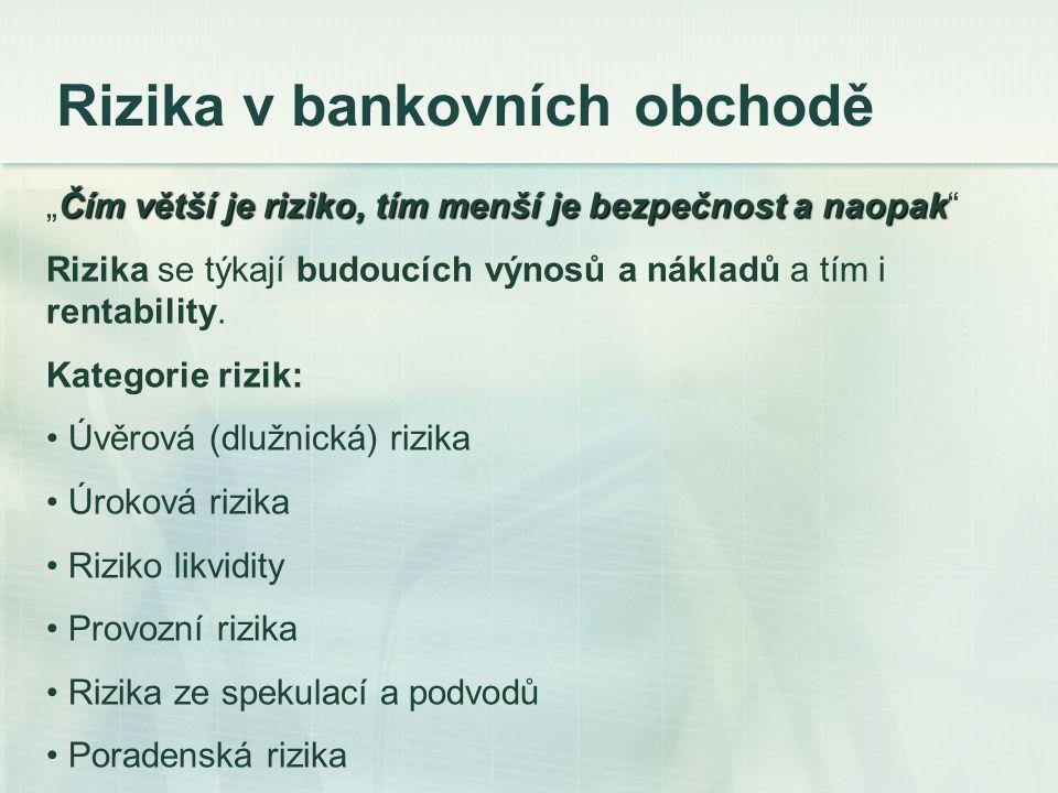 Rizika v bankovních obchodě