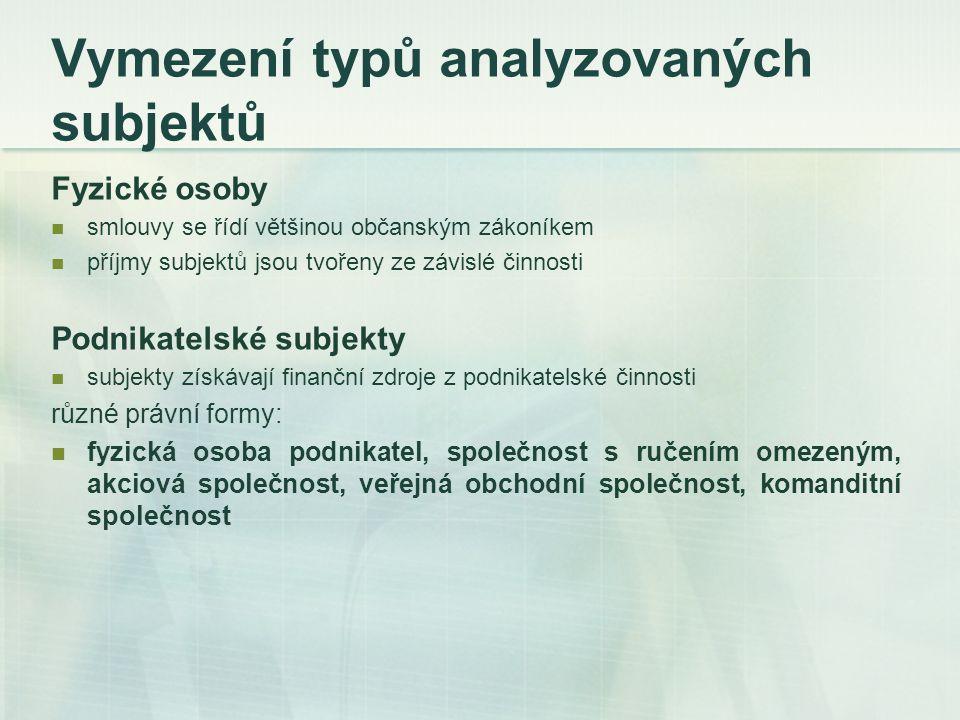 Vymezení typů analyzovaných subjektů