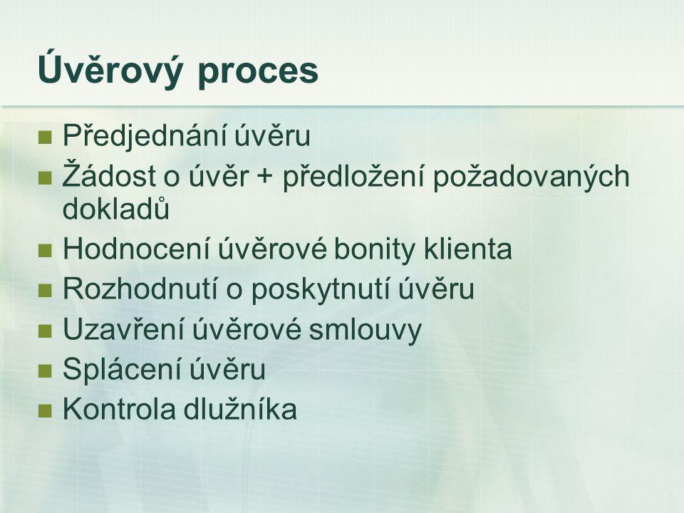 Úvěrový proces Předjednání úvěru