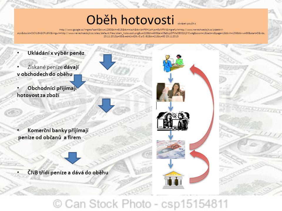 Oběh hotovosti obrázek použit z :http://www. google. cz/imgres