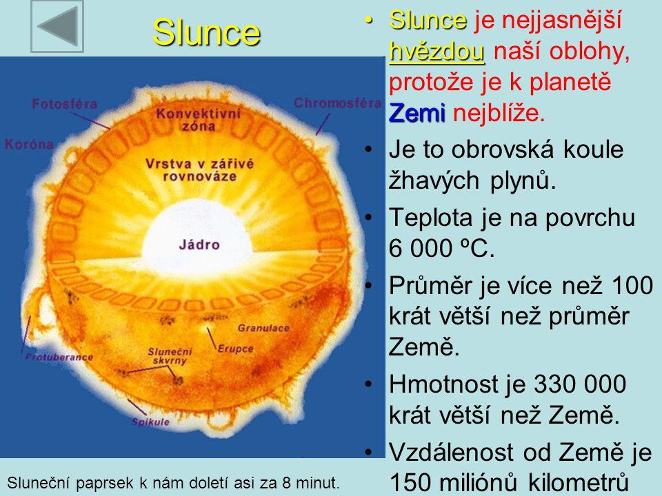 Slunce je nejjasnější hvězdou naší oblohy, protože je k planetě Zemi nejblíže.