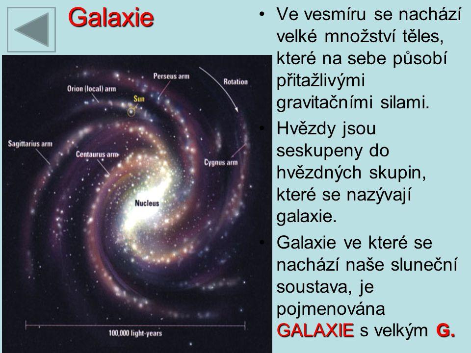 Galaxie Ve vesmíru se nachází velké množství těles, které na sebe působí přitažlivými gravitačními silami.