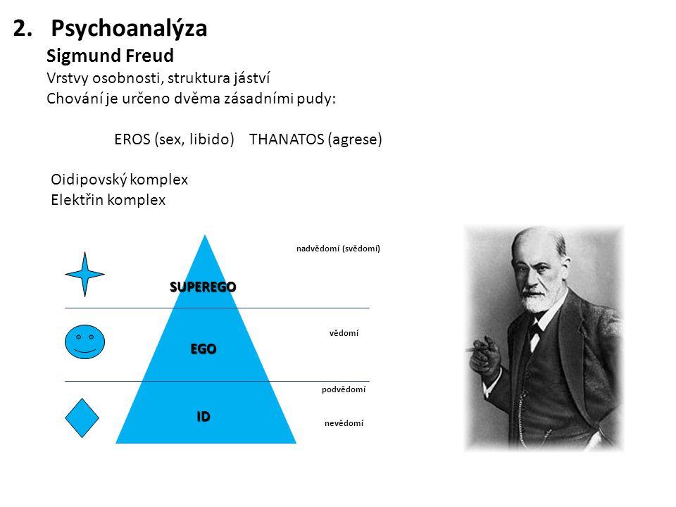 Psychoanalýza Sigmund Freud Vrstvy osobnosti, struktura jáství