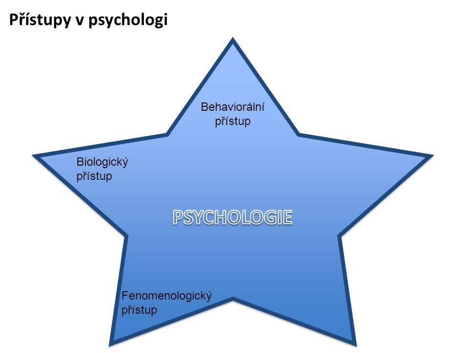 PSYCHOLOGIE Přístupy v psychologi Behaviorální přístup Biologický