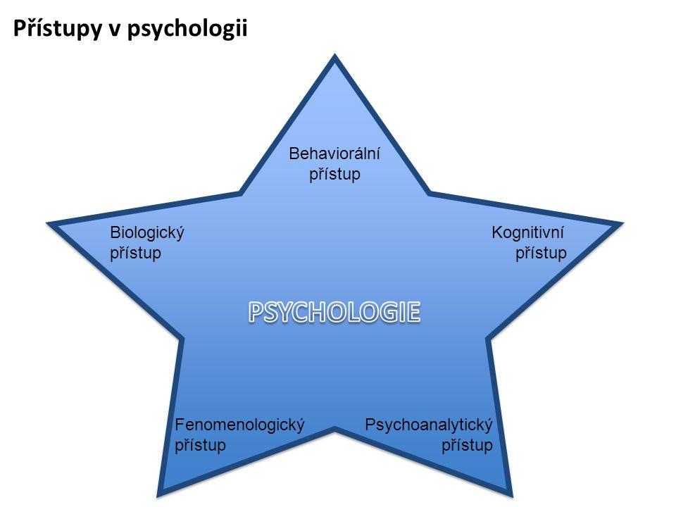 PSYCHOLOGIE Přístupy v psychologii Behaviorální přístup Biologický