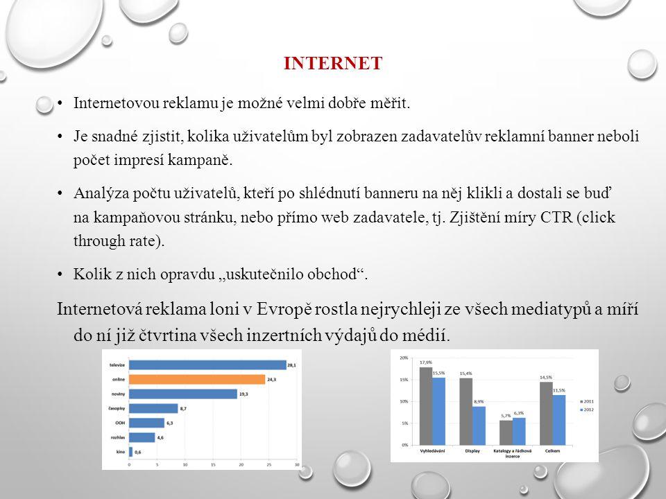 Internet Internetovou reklamu je možné velmi dobře měřit.