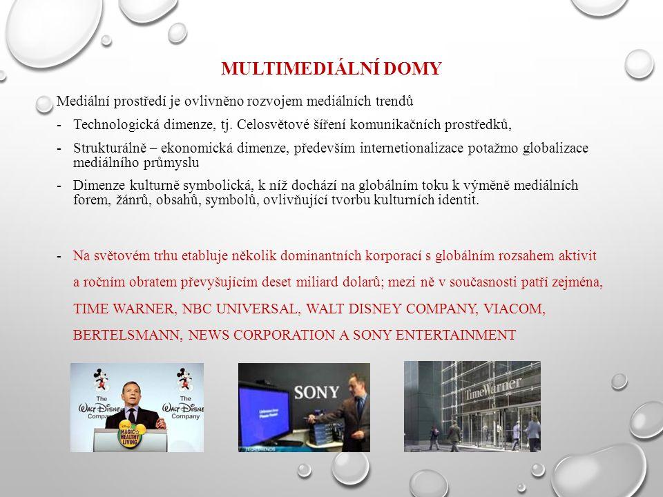 Multimediální domy Mediální prostředí je ovlivněno rozvojem mediálních trendů.