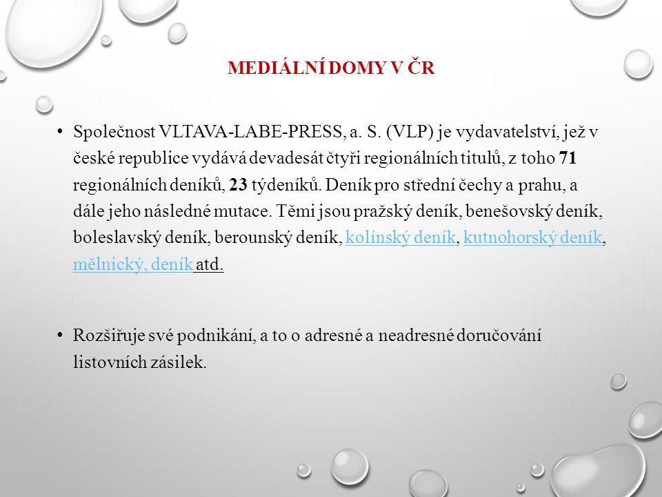 Mediální domy v ČR