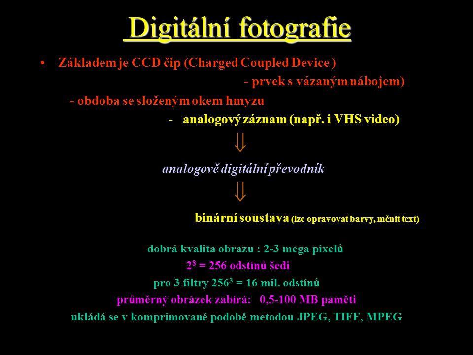Digitální fotografie Základem je CCD čip (Charged Coupled Device )