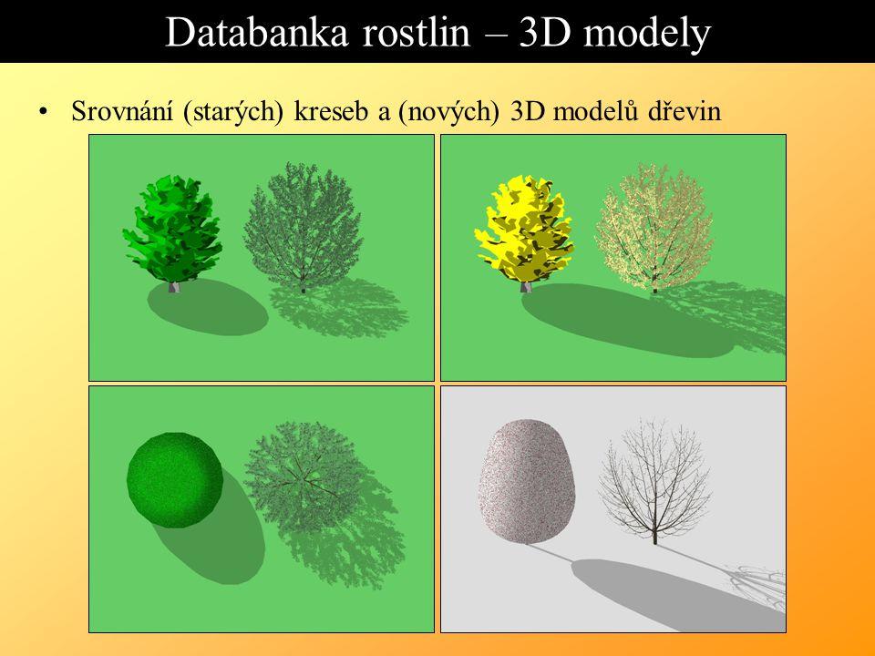 Databanka rostlin – 3D modely