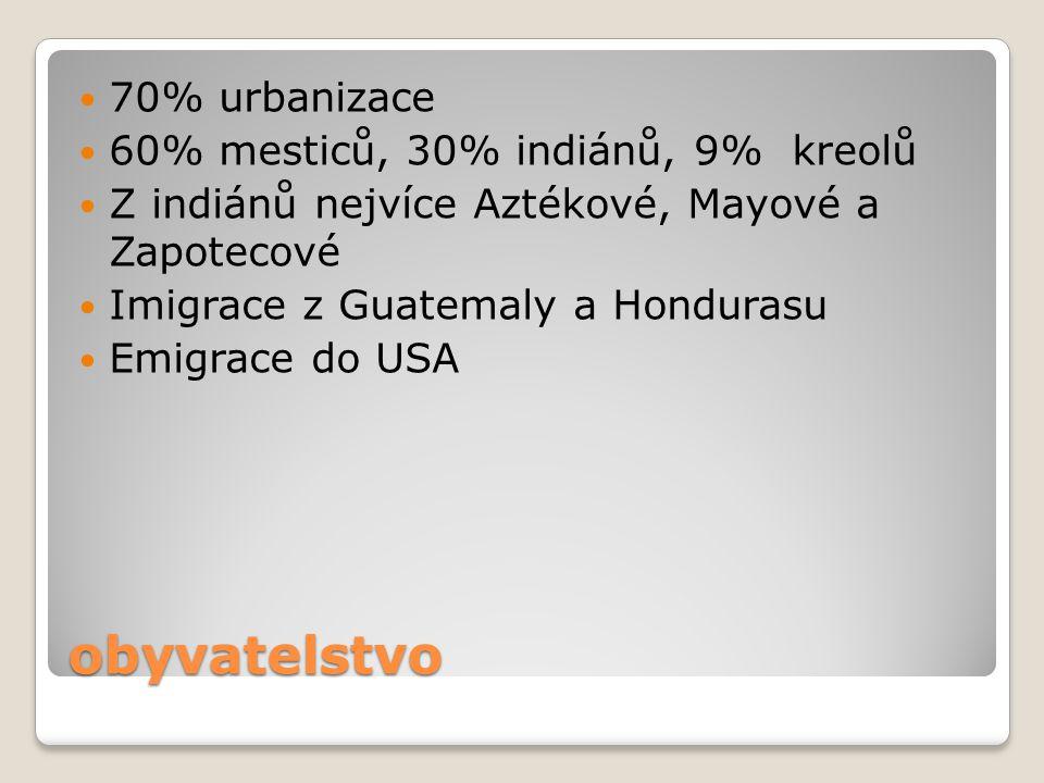 obyvatelstvo 70% urbanizace 60% mesticů, 30% indiánů, 9% kreolů