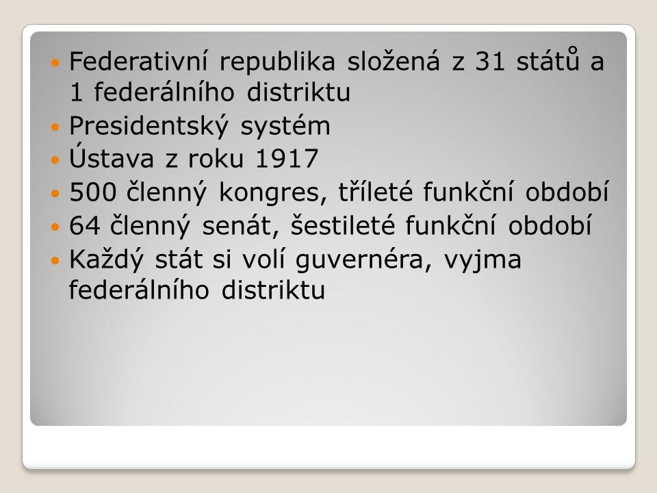 Federativní republika složená z 31 států a 1 federálního distriktu