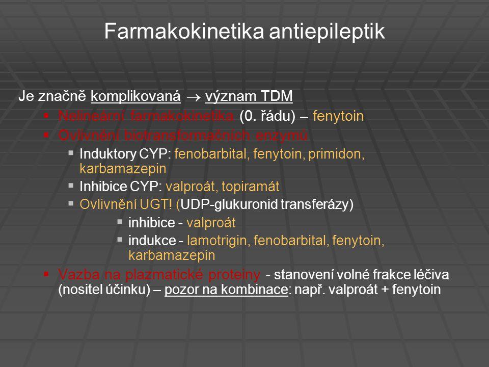 Farmakokinetika antiepileptik