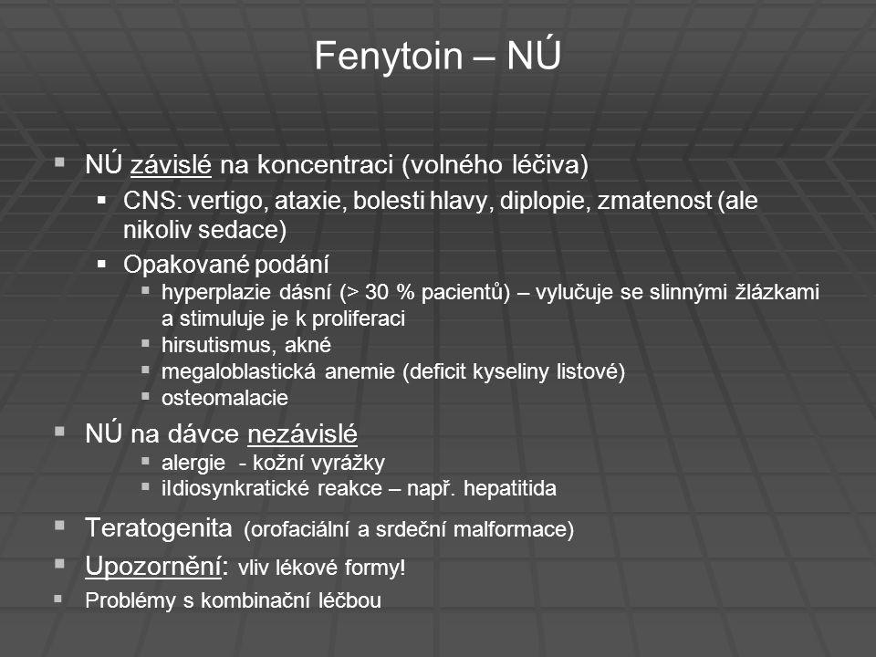 Fenytoin – NÚ NÚ závislé na koncentraci (volného léčiva)