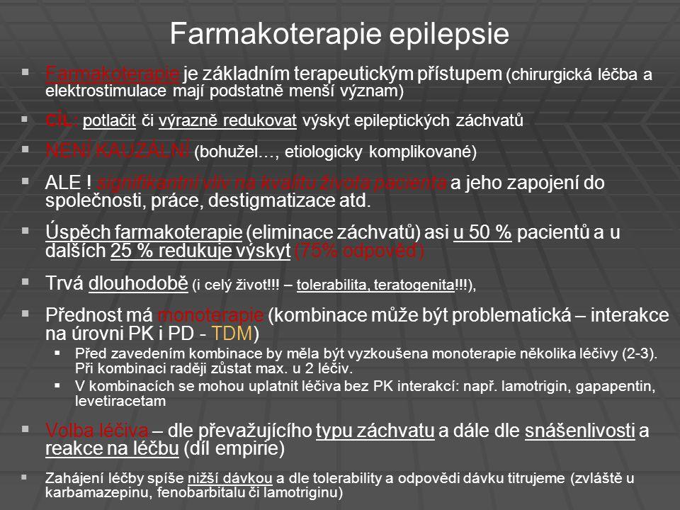 Farmakoterapie epilepsie