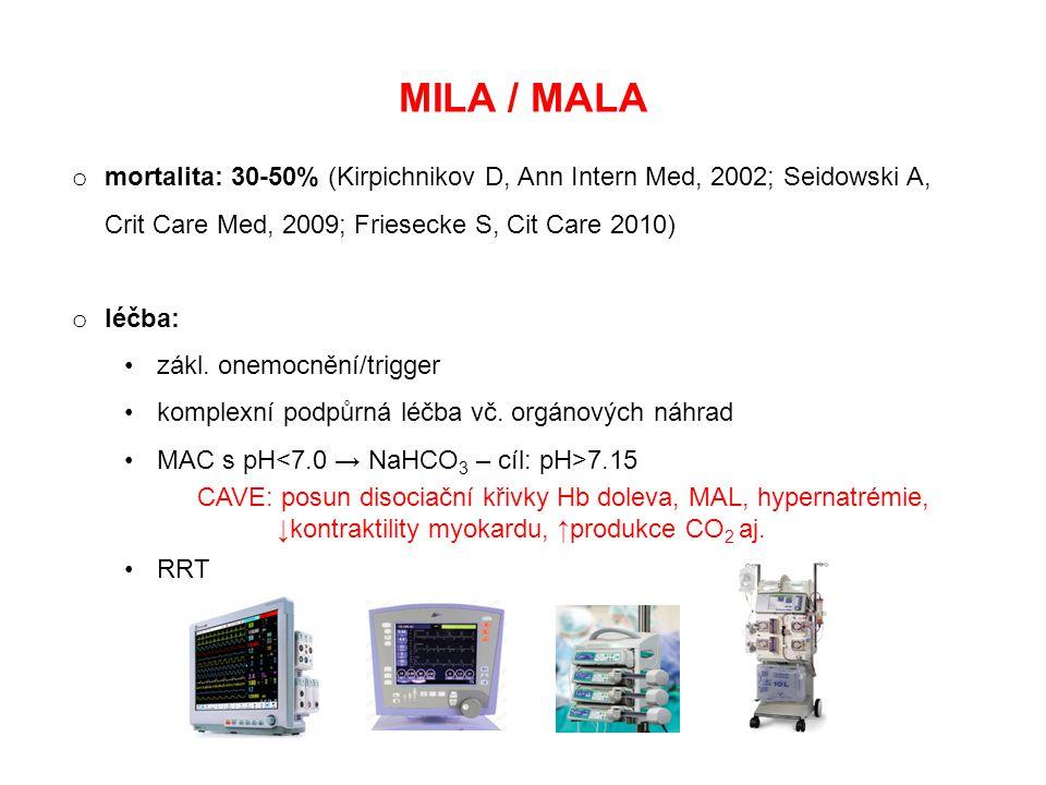 MILA / MALA mortalita: 30-50% (Kirpichnikov D, Ann Intern Med, 2002; Seidowski A, Crit Care Med, 2009; Friesecke S, Cit Care 2010)