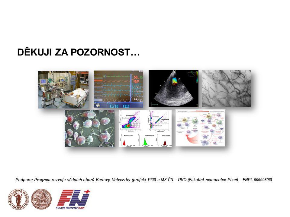DĚKUJI ZA POZORNOST… Foto pacienta Foto nového monitoru