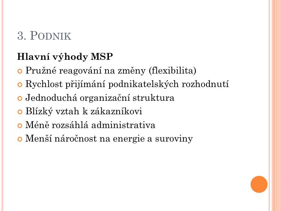 3. Podnik Hlavní výhody MSP Pružné reagování na změny (flexibilita)