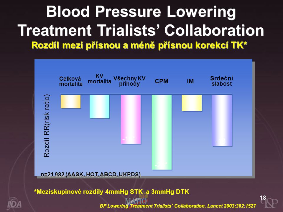 Blood Pressure Lowering Treatment Trialists' Collaboration