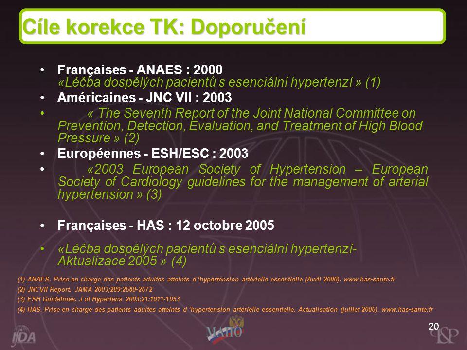Cíle korekce TK: Doporučení