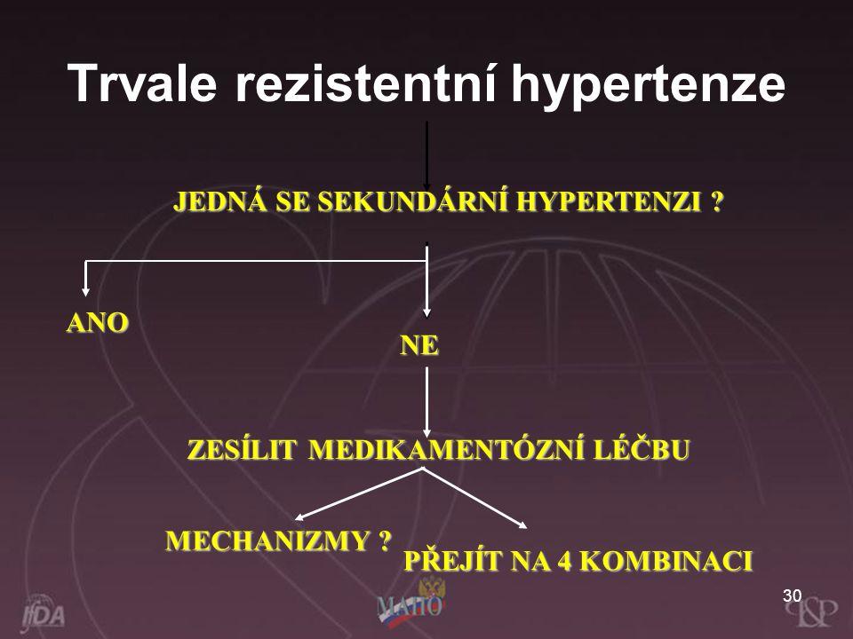 Trvale rezistentní hypertenze