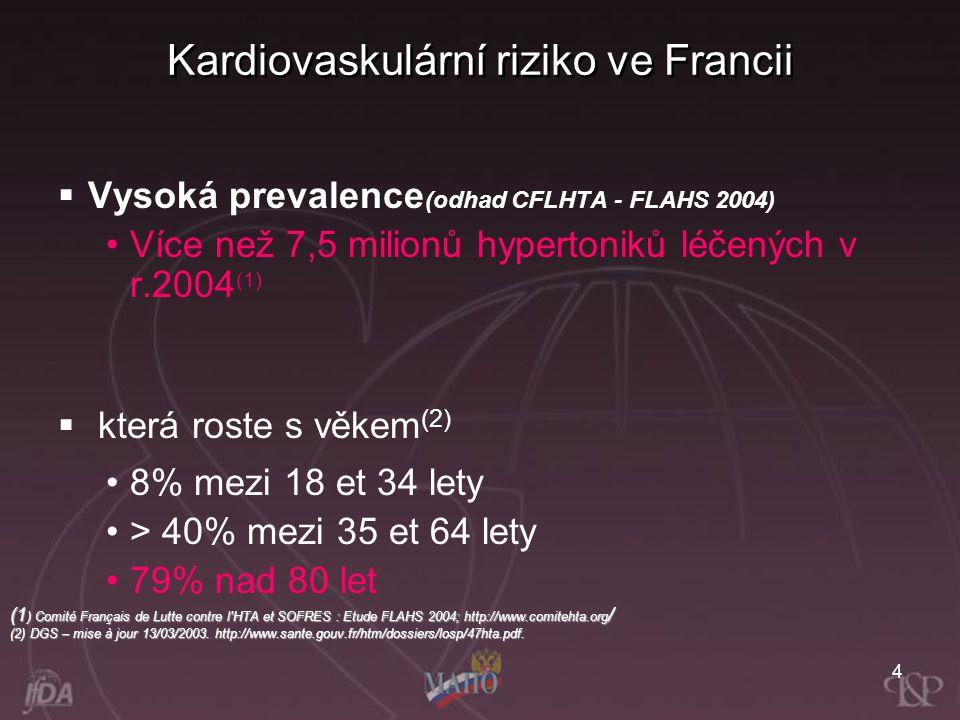 Kardiovaskulární riziko ve Francii