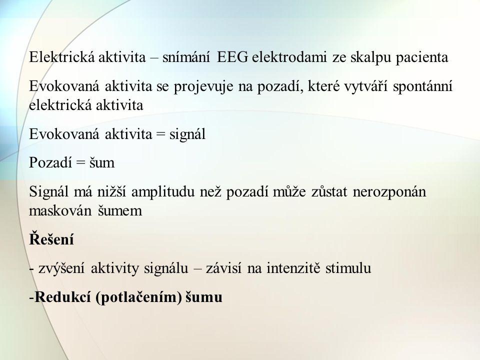 Elektrická aktivita – snímání EEG elektrodami ze skalpu pacienta