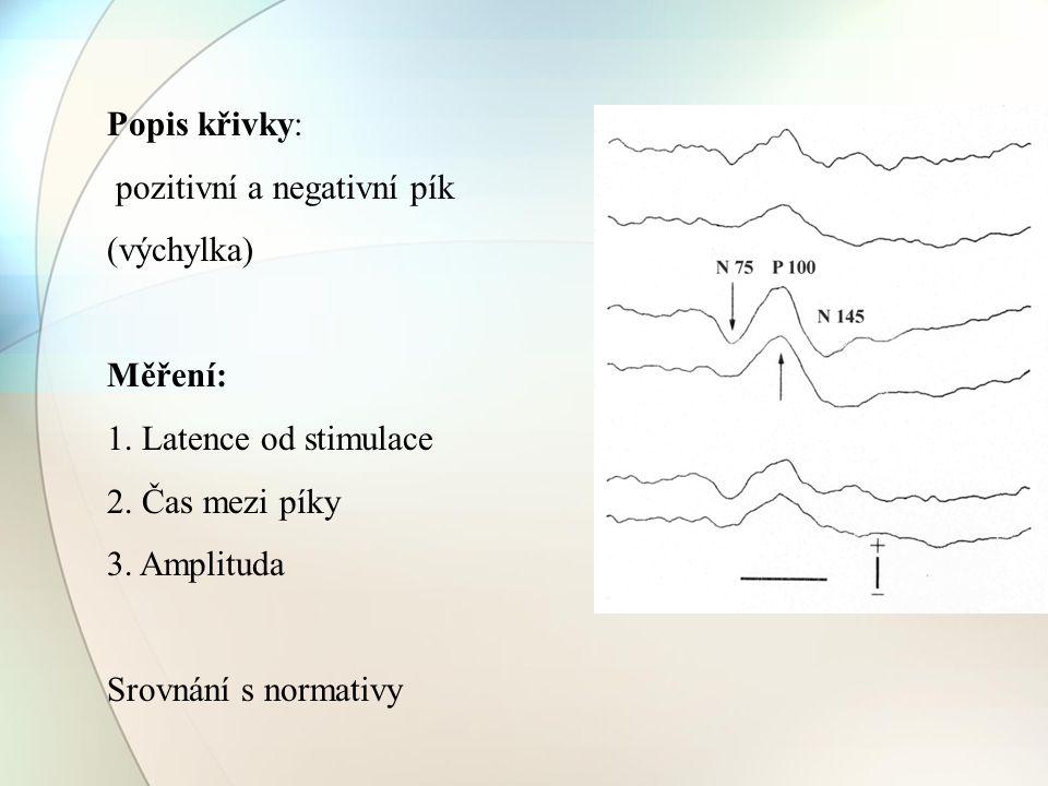 Popis křivky: pozitivní a negativní pík. (výchylka) Měření: 1. Latence od stimulace. 2. Čas mezi píky.