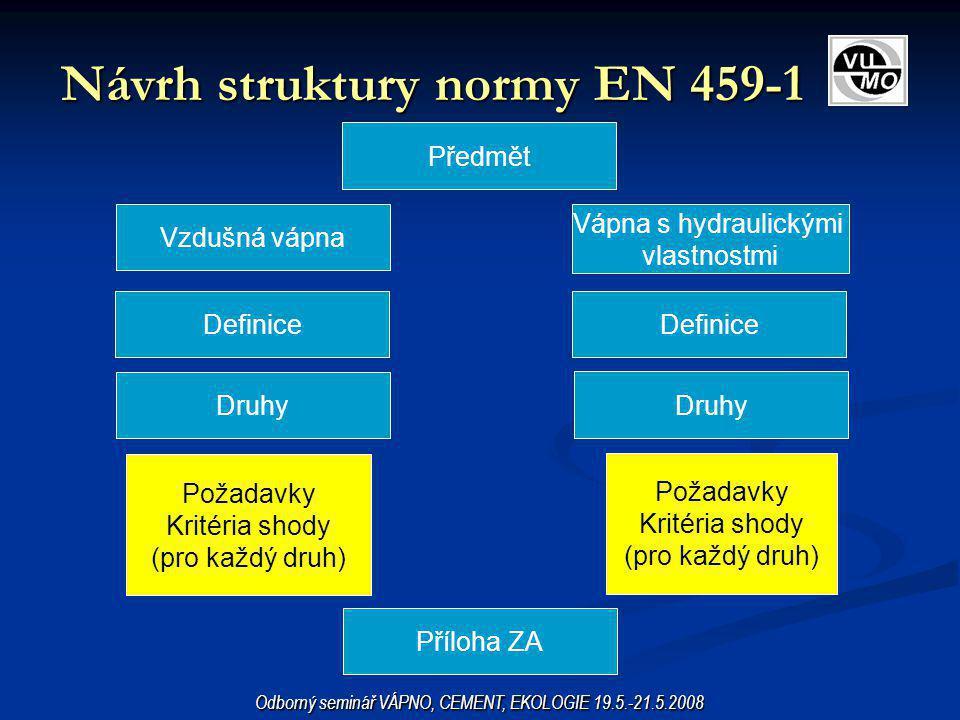 Návrh struktury normy EN 459-1
